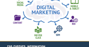 http://www.digitalmarketinglahore.com
