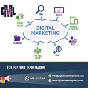 http://www.digitalmarketinglahore.com/digital-marketing-company/