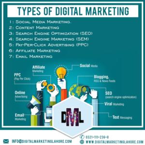 http://www.digitalmarketinglahore.com/