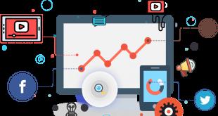 social media optimization and SEO services